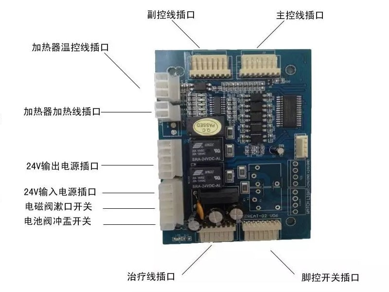 The Circuit Board Problem