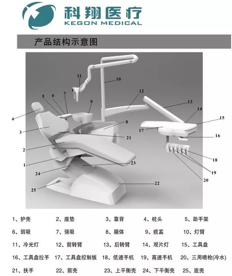 Kexiang Medical Show Dentist How to Repair Dental Chairs