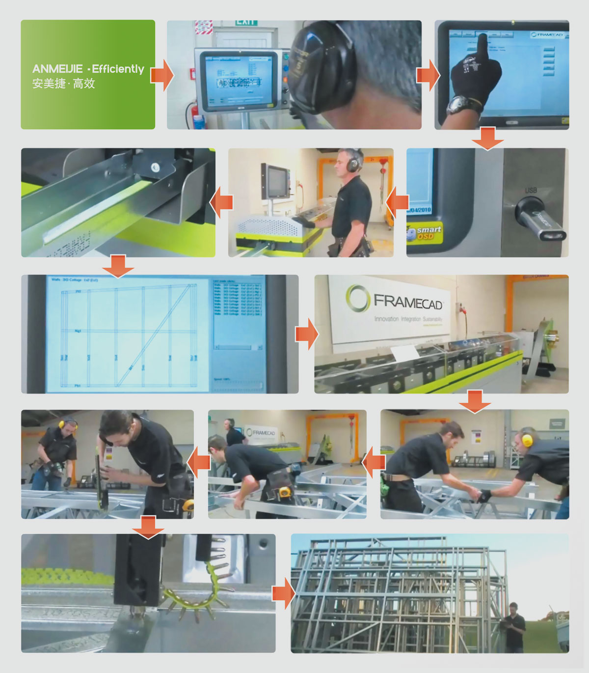 PRODUCTION AND INSTALLATION PROCESS