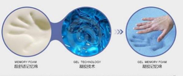 Gel-infused Memory Foam