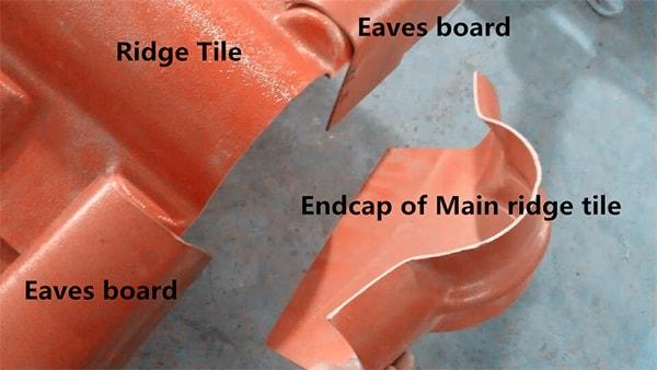 Diagrammatize Installing Synthetic Resin Tile